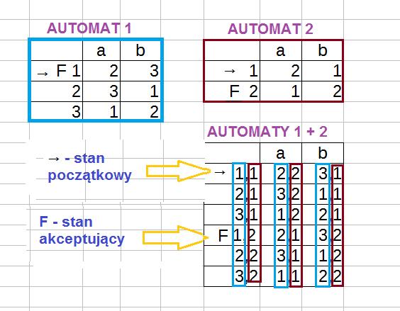 automat3_kolorwy